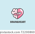 Halves of heart and brain that are hugging. 72200860