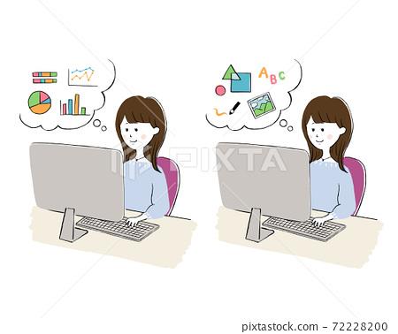 PC時尚可愛的女性變化集 72228200