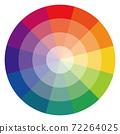 Hue circle 12 colors Brightness difference 72264025