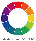 12 colors on the color wheel 72264026
