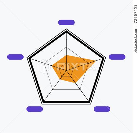 The Pentagram Chart. Isolated Vector Illustration 72267455