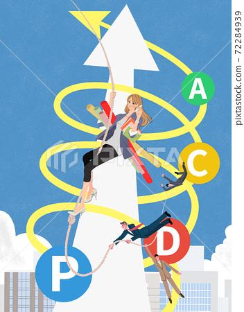 使用PDCA理念穩步推進工作的女性的插圖 72284939