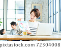 Telework middle woman 72304008