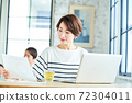 Telework middle woman 72304011