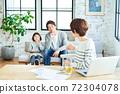 Telework family unity 72304078