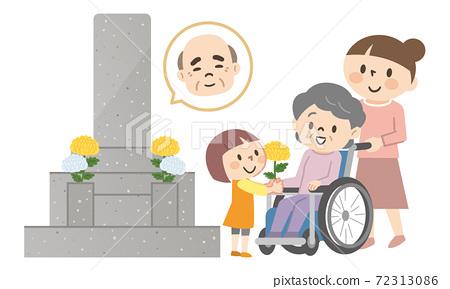 家人參觀墳墓 72313086
