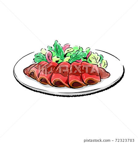手寫粗素描_烤牛肉 72323783