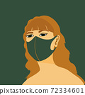 Brunette woman with green eyes and mask looking away 72334601