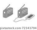 手搖充電收音機/防災收音機 72343794