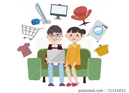 網上購物情侶 72354053