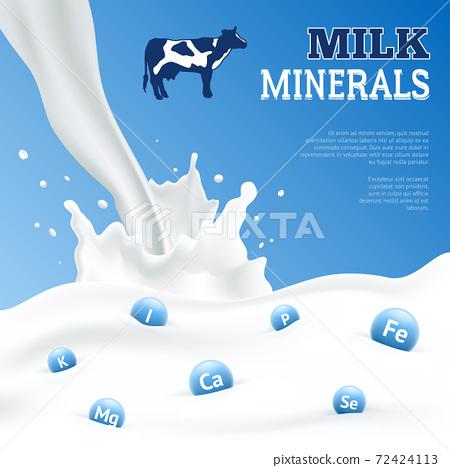 Milk Minerals Poster 72424113