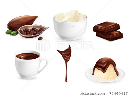 Cocoa Products Set 72440417