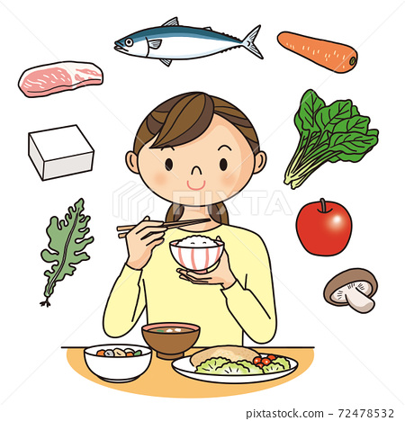 A woman with a well-balanced diet 72478532