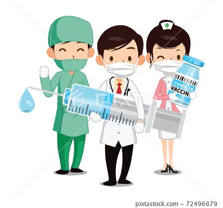 冠狀病毒感染治療,醫生拿著注射器和護士拿著疫苗 72496879