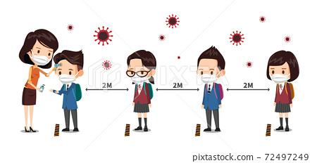 測量社交距離學生站立時體溫的老師 72497249