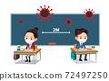 學生在教室裡學習時要戴口罩,以防感染 72497250