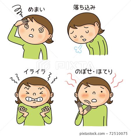 Menopausal symptoms in women 72510075