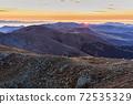 Parang Mountains, Romania 72535329