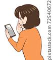 在智能手機上上網時擔心的女性的插圖和醒目的尺寸 72540672