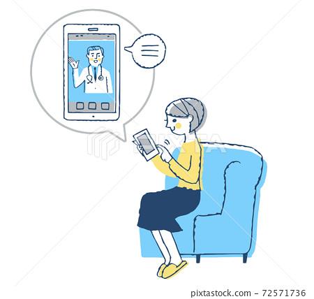 接受在線醫療的患者 72571736