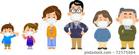 마스크를 붙인 가족, 남녀 인물 일러스트 세트 72575864