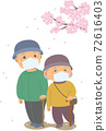An elderly couple wearing a mask taking a walk while watching the cherry blossoms 72616403