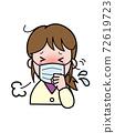 一個因為無法停止咳嗽和擠壓而陷入困境的年輕女子 72619723