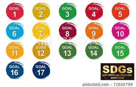 CMYK指定的SDG顏色圖標集(帶有色板) 72688799