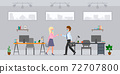 Coronavirus prevention cartoon character guy and blonde lady bumping fists, saying hello, greeting in modern office room vector set. Safe handshake, keep distance, wear mask at workplace design 72707800
