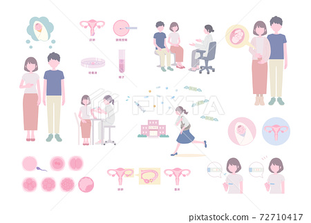 Infertility treatment Infertility 72710417