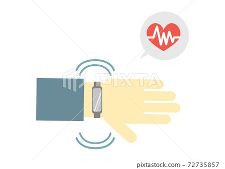 智能手錶心率振動通知 72735857