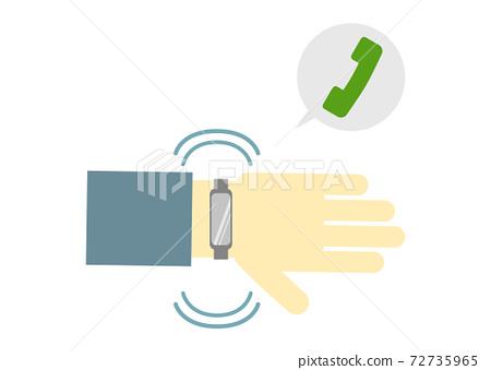 智能手錶電話通知 72735965