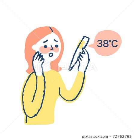 一個女人測量體溫 72762762
