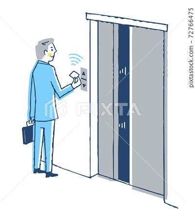 非接觸式開關自動升降電梯 72766475