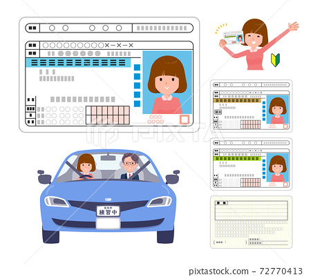 flat type Straight bangs women_Drivers-license 72770413