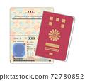 一套護照插圖(封面,裡面,簡單的手感) 72780852