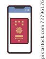 智能手機屏幕上顯示的護照插圖(帶線的電子護照) 72796176