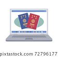 護照插圖顯示在PC屏幕上(電子護照應用程序/簡單) 72796177