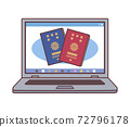 PC屏幕上顯示的護照插圖(可提供電子護照應用程序/線路) 72796178