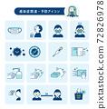 電暈/傳染病控制/預防相關圖標集_藍色 72826978