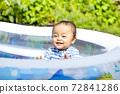 한여름 더운 날 밖에서 수영장에서 수영하는 아이 귀여운 미소의 아이들 72841286