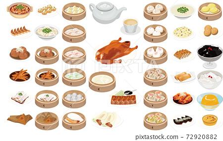 流行飲茶和點的插圖(北京鴨,小籠包,烤架,餃子,杏豆腐) 72920882