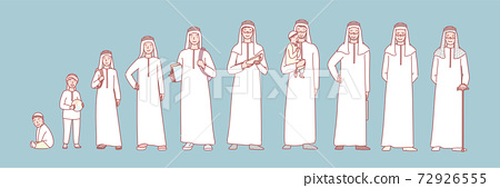Man muslims life stages set concept 72926555