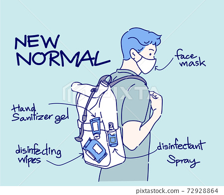 New normal lifestyle, Young man wearing mask and carry disinfectant kit when go out home.  Hand drawn in thin line style, vector illustrations. (A Mask can be removable) 72928864