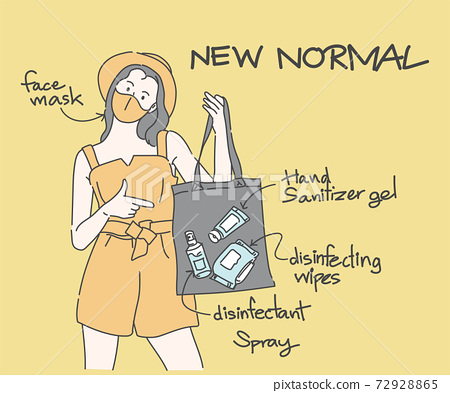 New normal lifestyle, Young woman wearing mask and carry disinfectant kit when go out home.  Hand drawn in thin line style, vector illustrations. (A Mask can be removable) 72928865