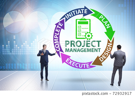 Project management concept in stages with businessman 72932917