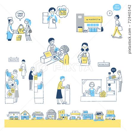 傳染病預防對策新的生活方式(購物)安排 72940342