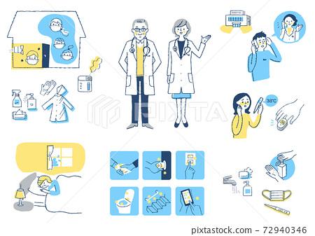 傳染病預防對策家庭醫療圖像集 72940346