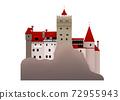 The House of Dracula Bran Castle from Transylvanian Romania 72955943