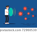 Cartoon man character fighting with virus. COVID-19 Coronavirus protection and quarantine or business risk prevention from novel virus outbreak concept. 72960530